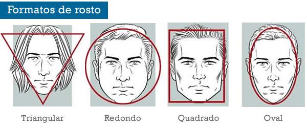 598b44cf2e650 Se você leu até aqui e ainda não sabe identificar o formato do seu rosto,  pode fazer o seguinte  tire uma foto e imprima em tamanho maior.